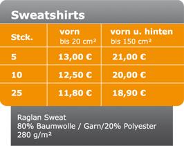 sweatshirts-future-werbung-chemnitz